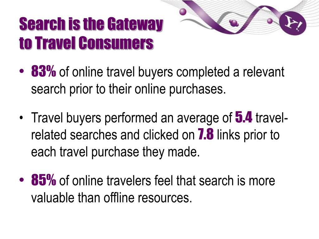 Search is the Gateway to Travel Consumers