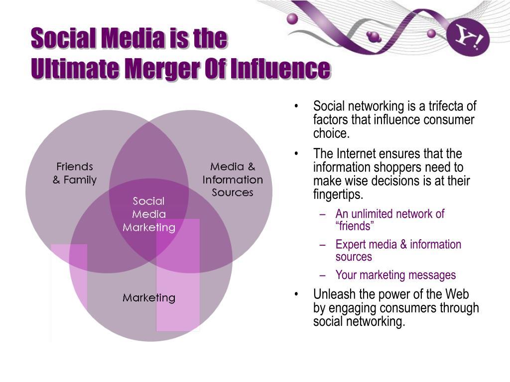 Social Media is the