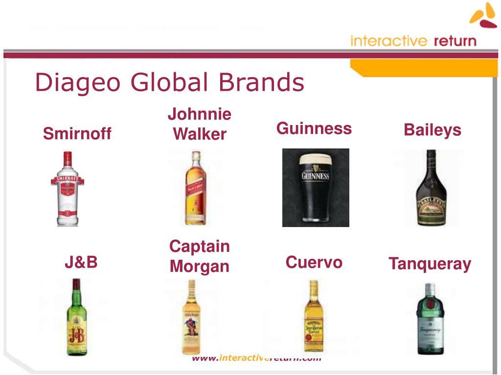 Diageo Global Brands