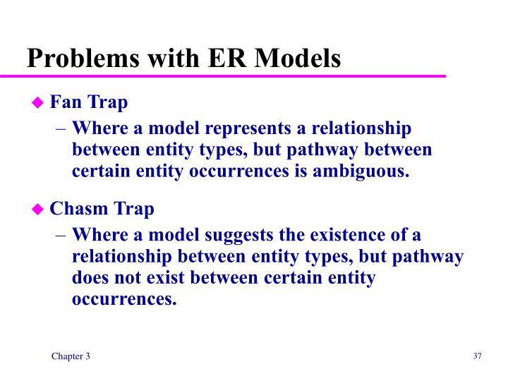 Problems with ER Models
