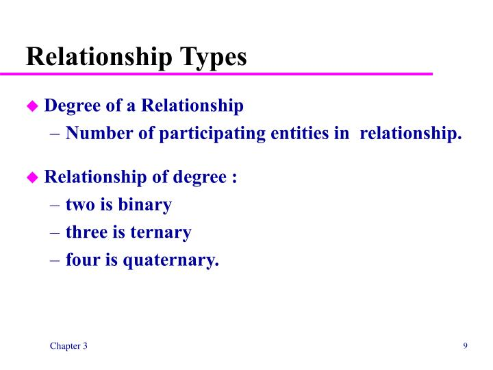 Relationship Types