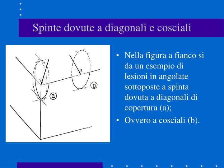 Spinte dovute a diagonali e cosciali