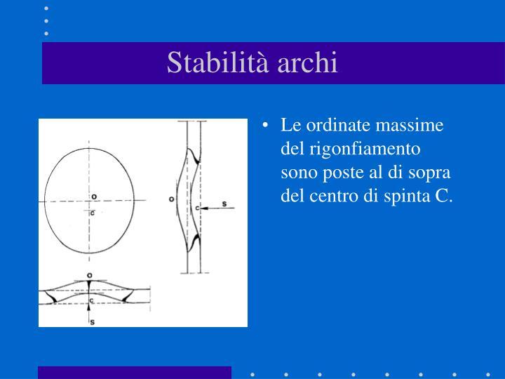 Stabilità archi