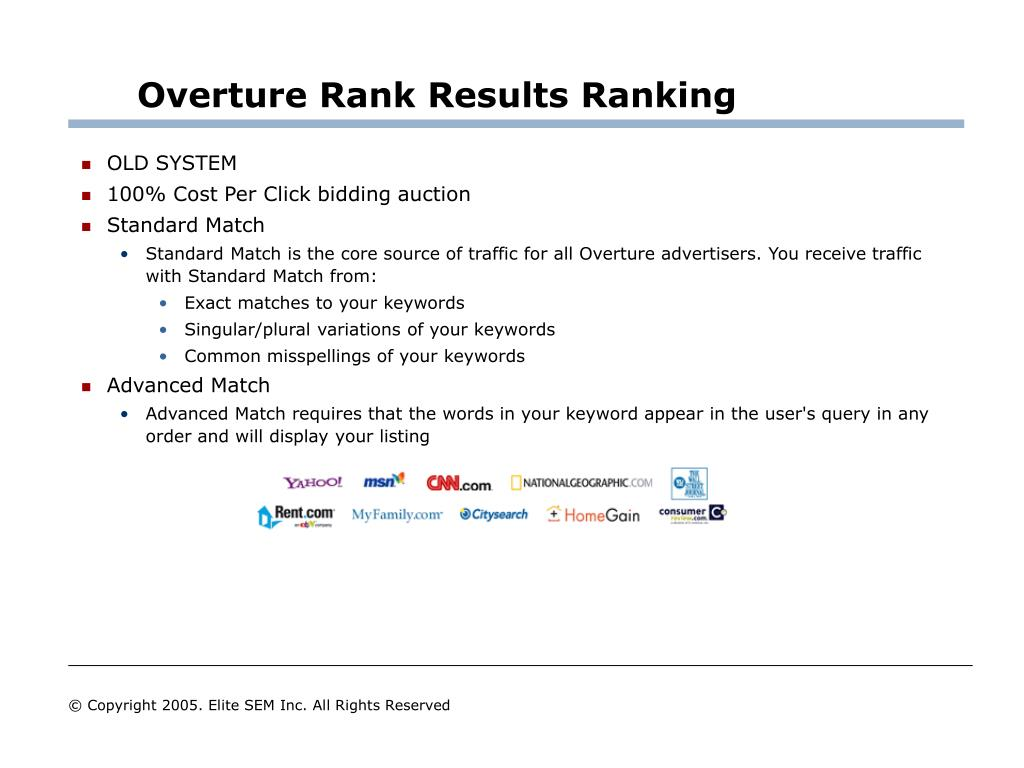Overture Rank Results Ranking