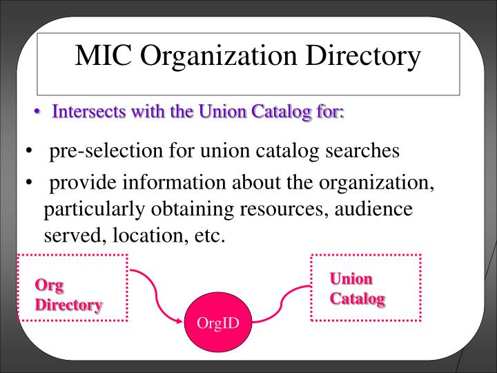Intersects with the Union Catalog for: