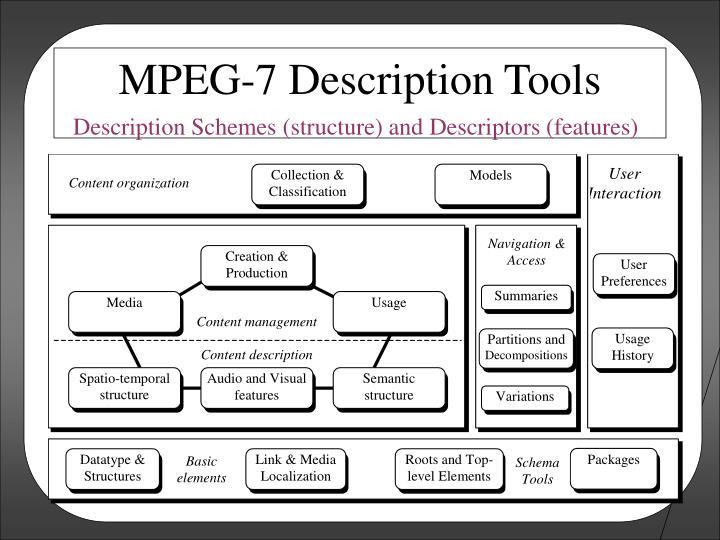 MPEG-7 Description Tools