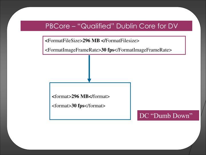"""PBCore – """"Qualified"""" Dublin Core for DV"""