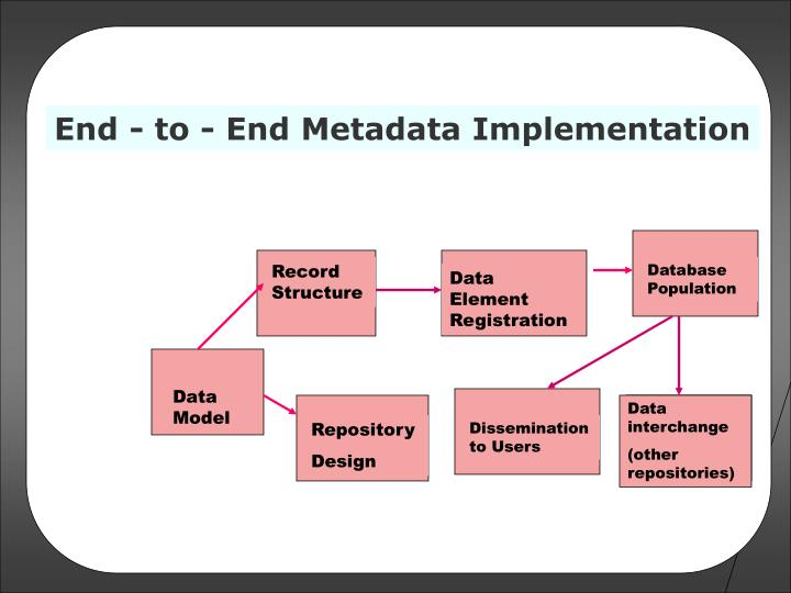 End - to - End Metadata Implementation
