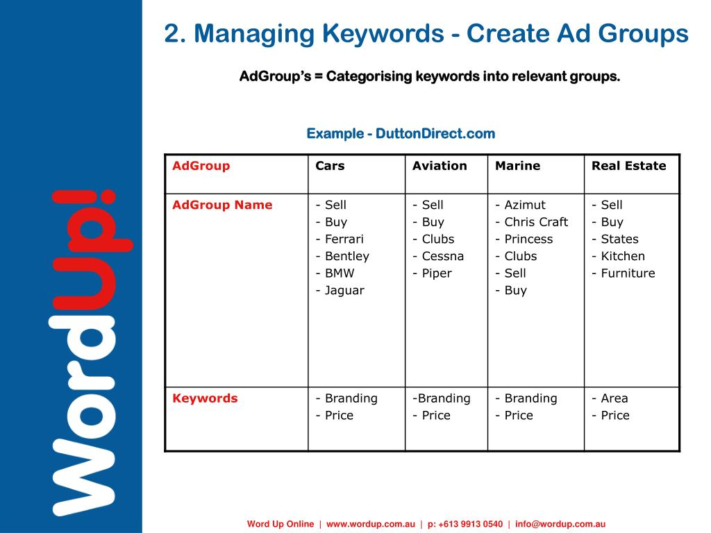 AdGroup's = Categorising keywords into relevant groups.