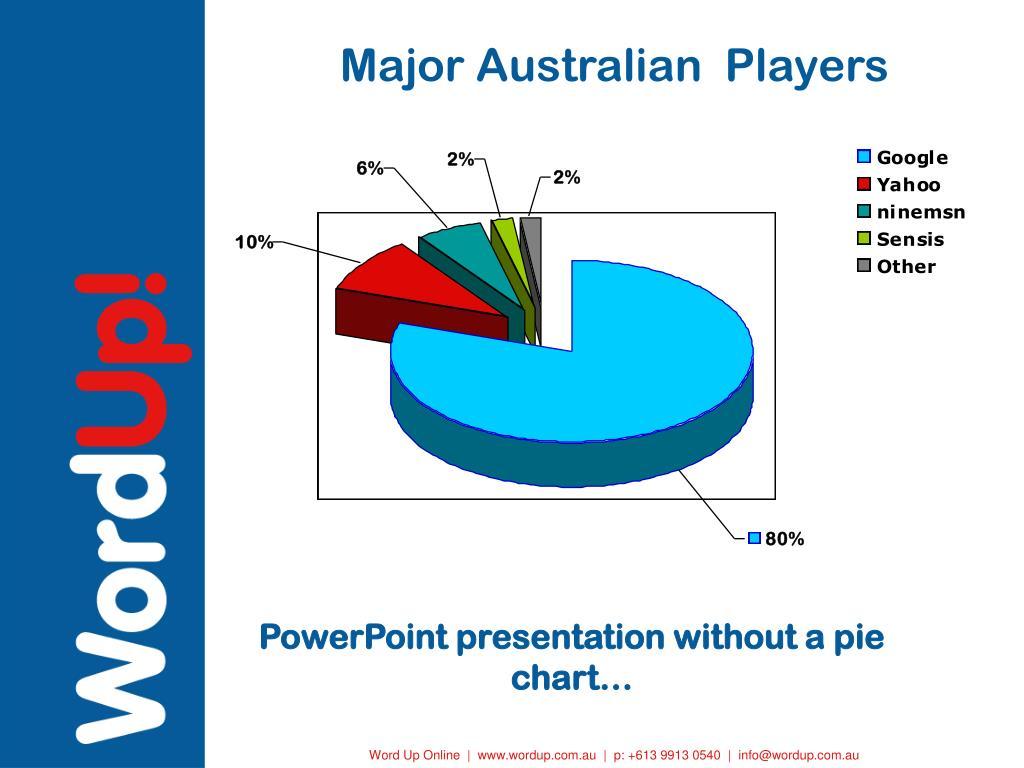 Major Australian  Players