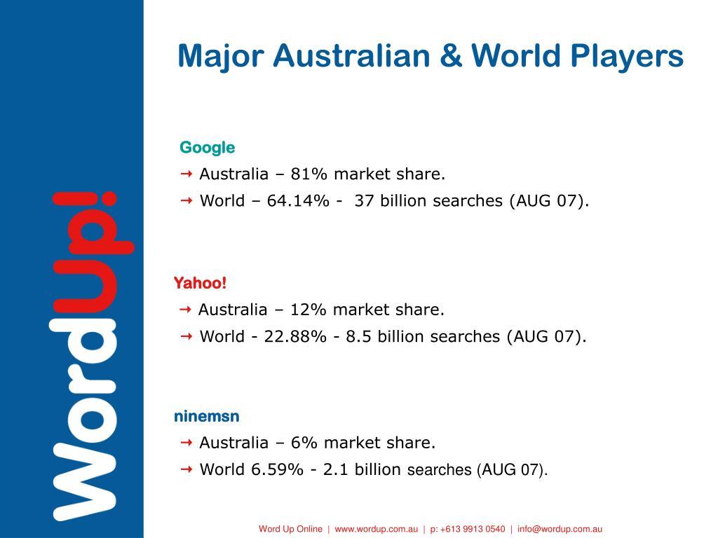 Major Australian & World Players
