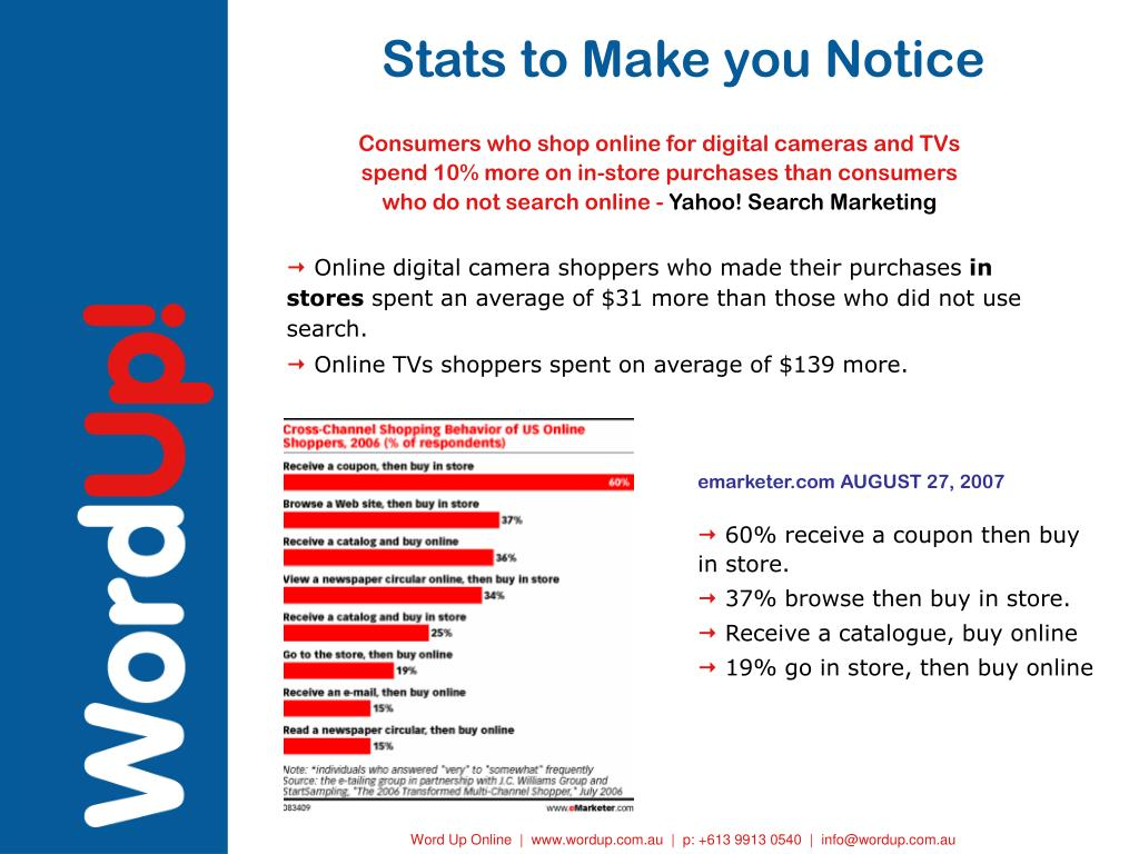 Consumers who shop online for digital cameras and TVs spend 10% more on in-store purchases than consumers who do not search online -