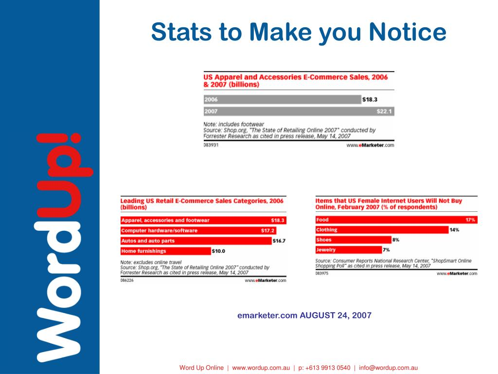 Stats to Make you Notice