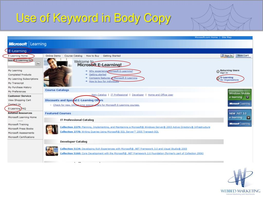 Use of Keyword in Body Copy