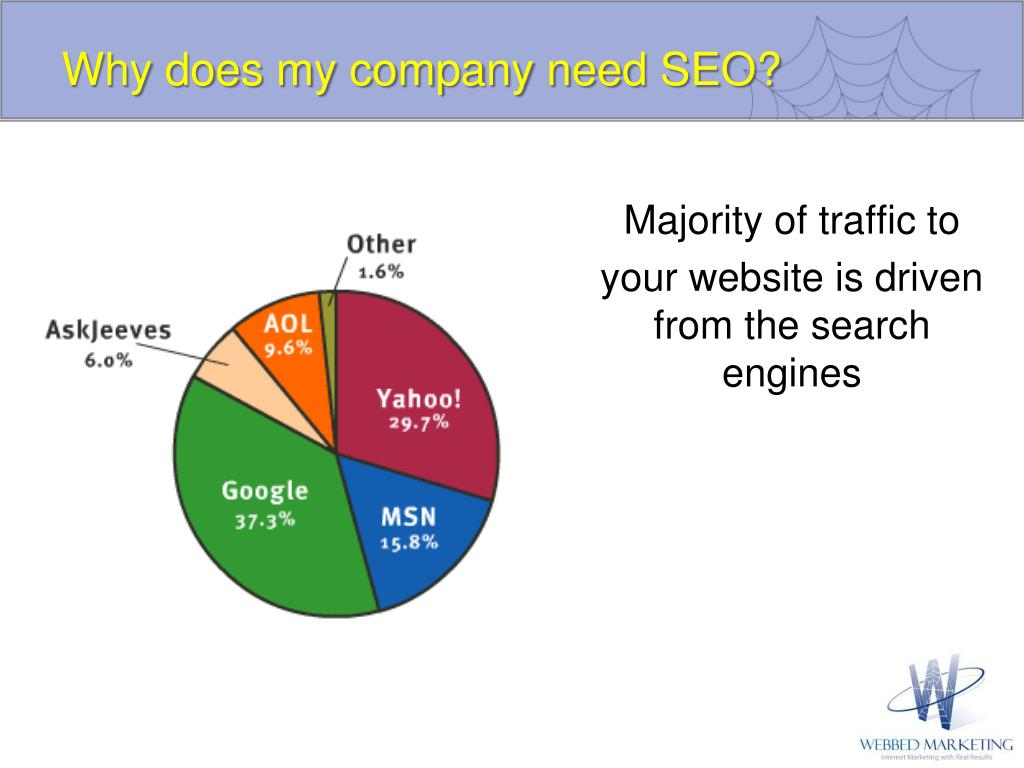 Why does my company need SEO?