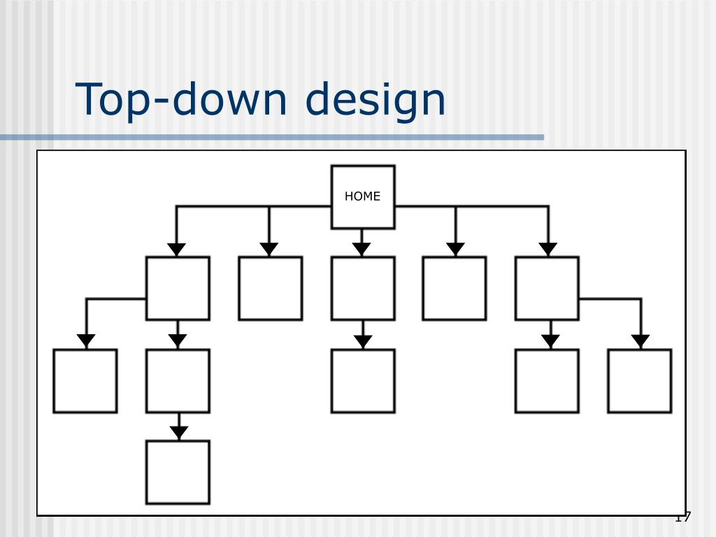 Top-down design