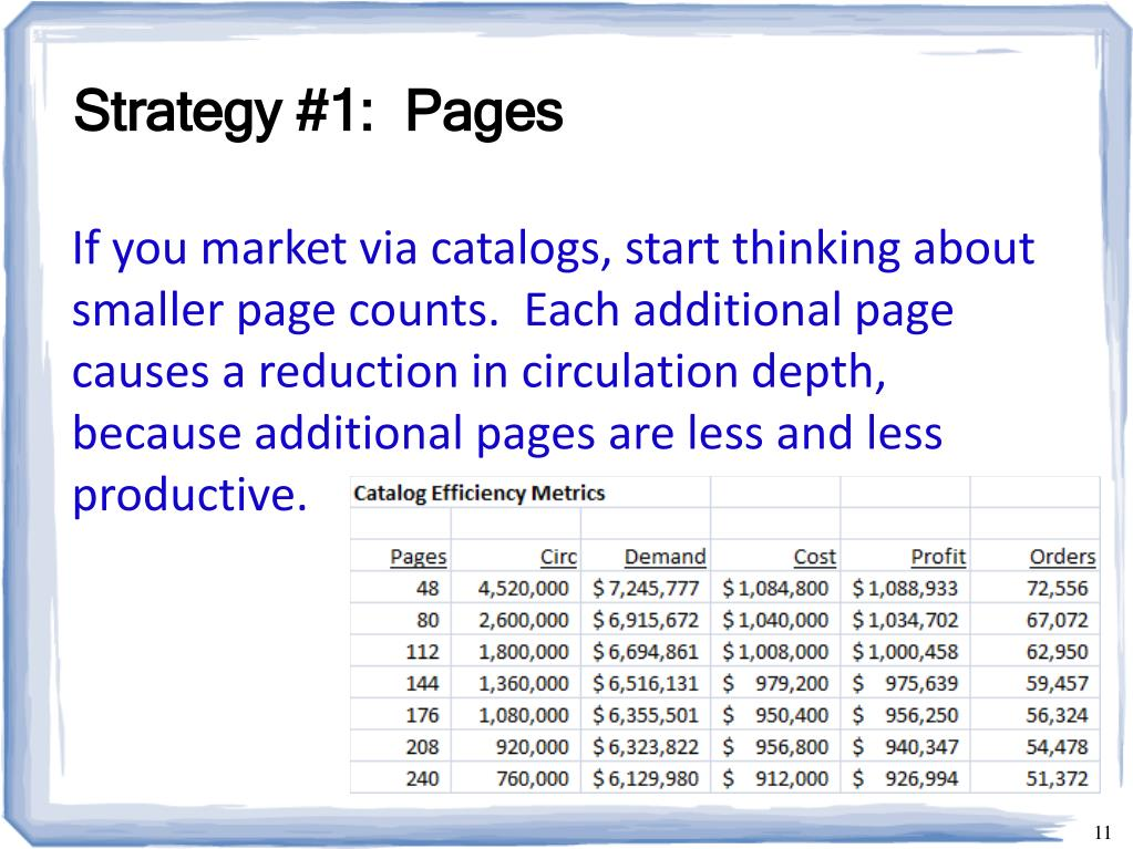 Strategy #1:  Pages