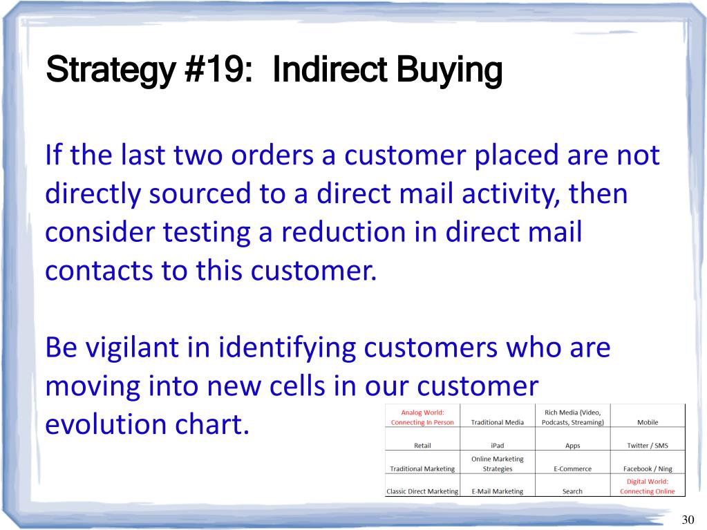 Strategy #19:  Indirect Buying