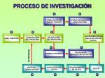 proceso de investigaci n
