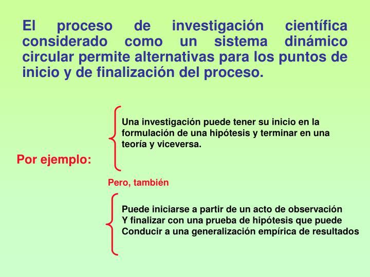 El proceso de investigacin cientfica considerado como un sistema dinmico circular permite alternativas para los puntos de inicio y de finalizacin del proceso.