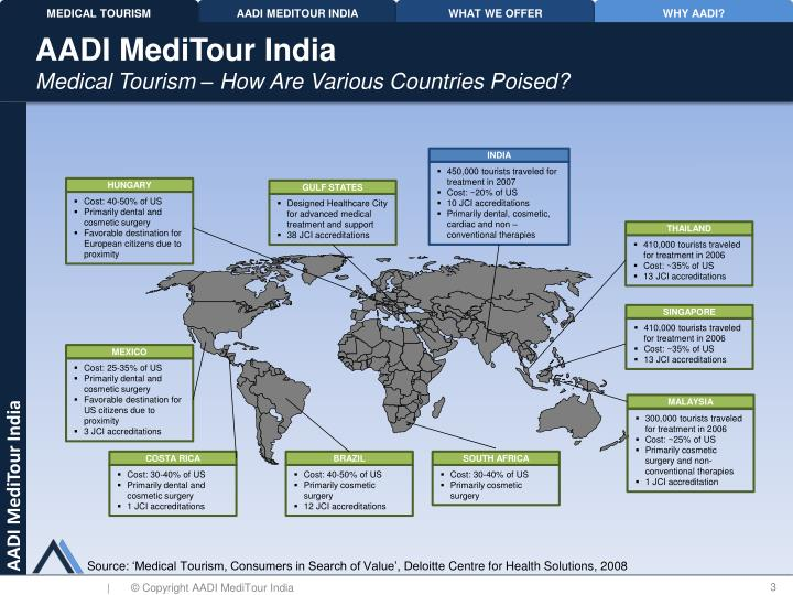 Aadi meditour india medical tourism how are various countries poised