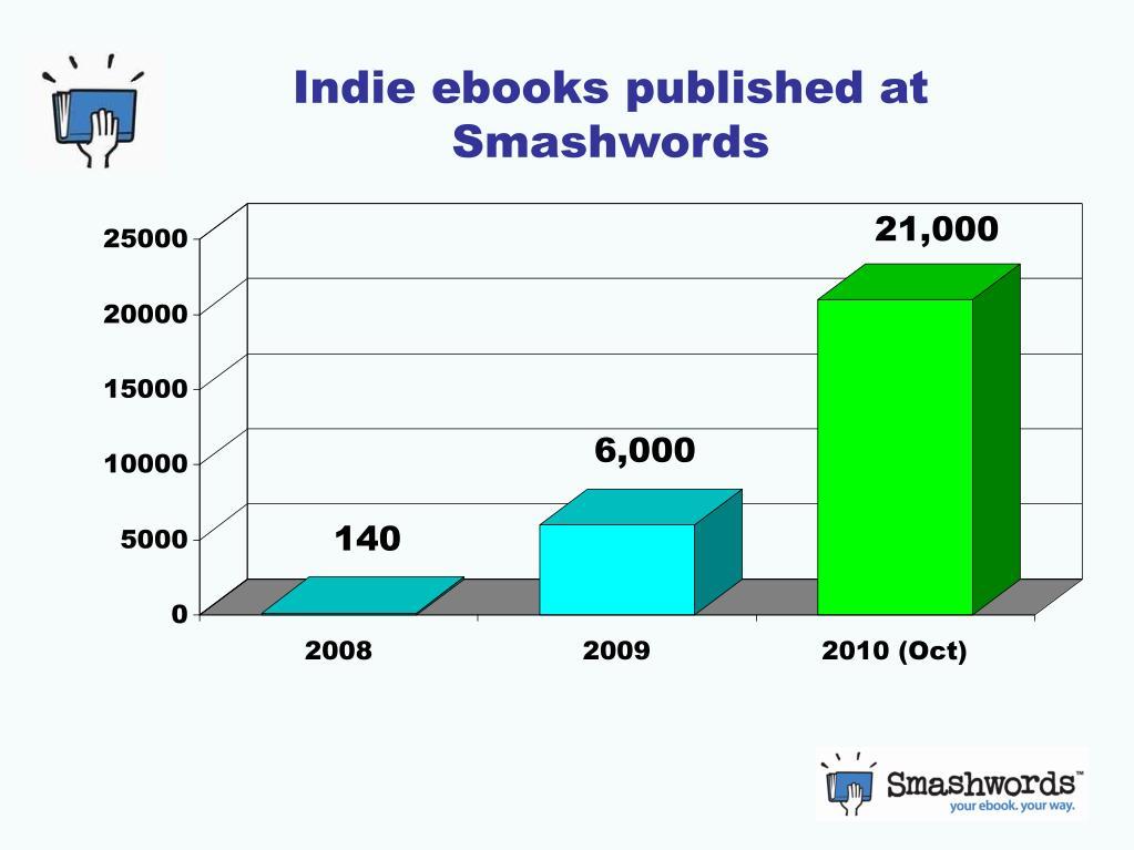 Indie ebooks published at Smashwords