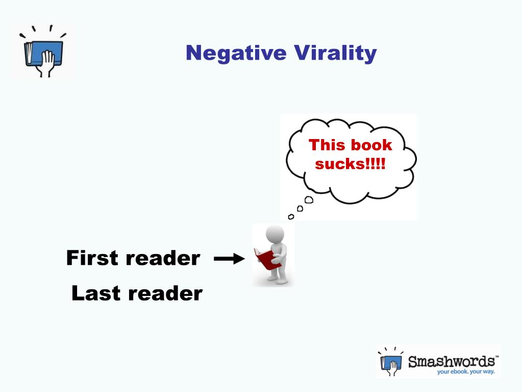 Negative Virality
