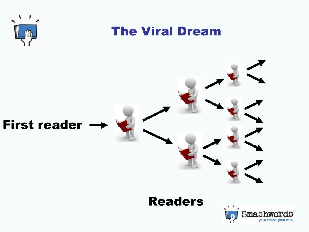 The Viral Dream