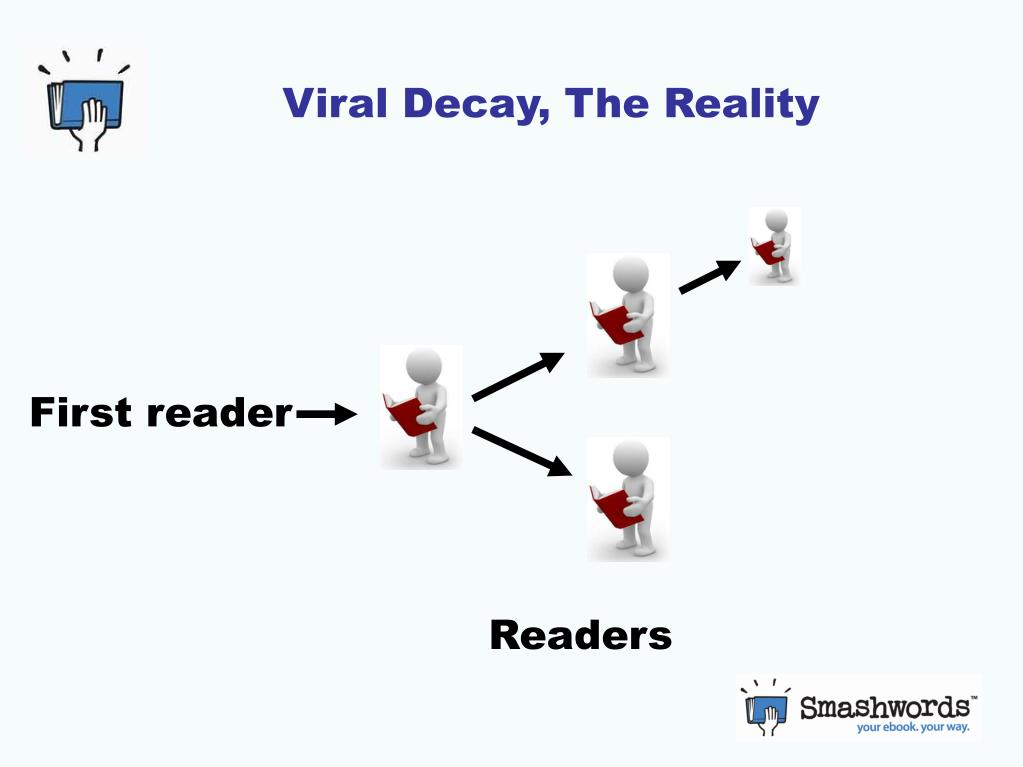 Viral Decay, The Reality