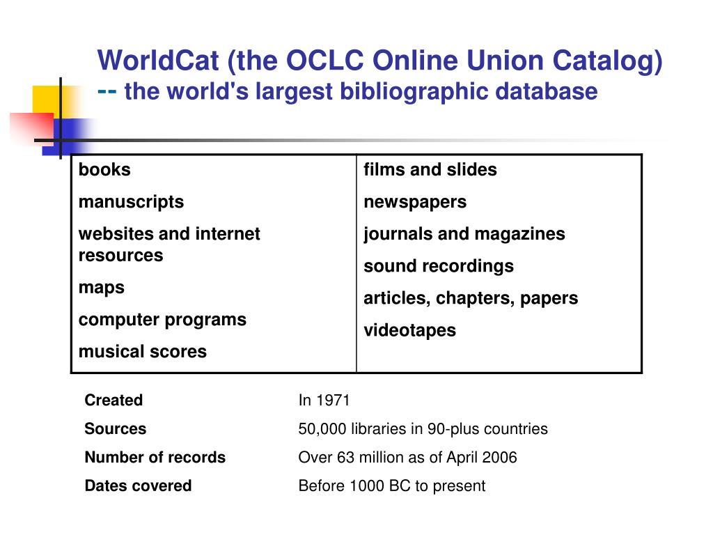 WorldCat (the OCLC Online Union Catalog)