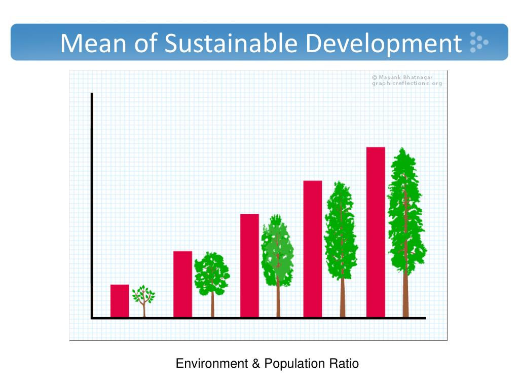 Mean of Sustainable Development