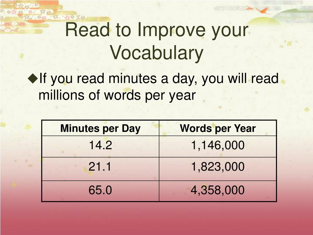 Read to Improve your Vocabulary