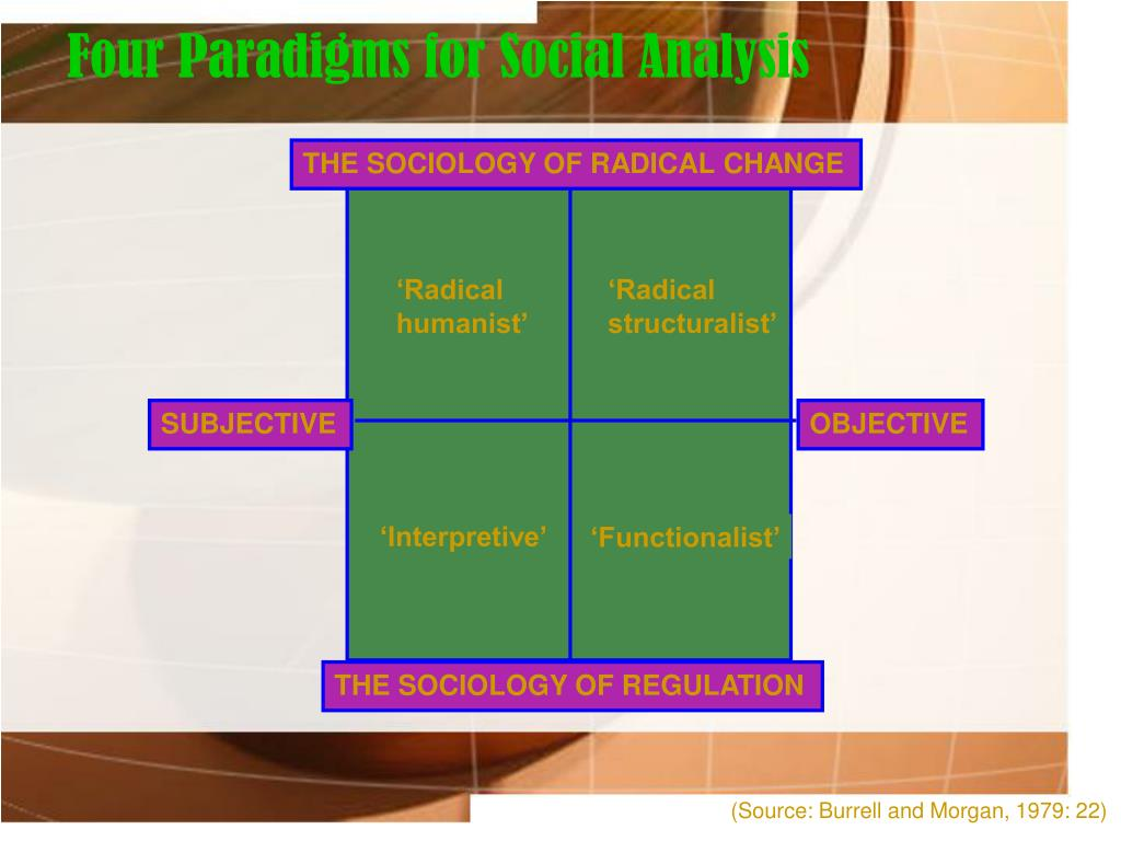 Four Paradigms for Social Analysis