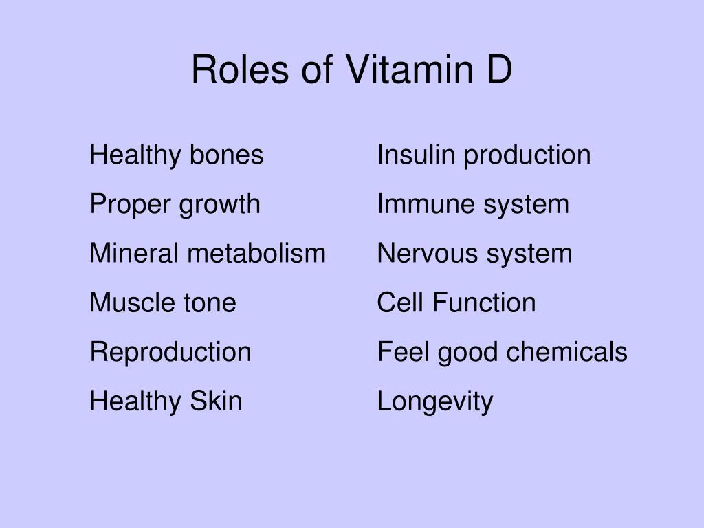 Roles of Vitamin D