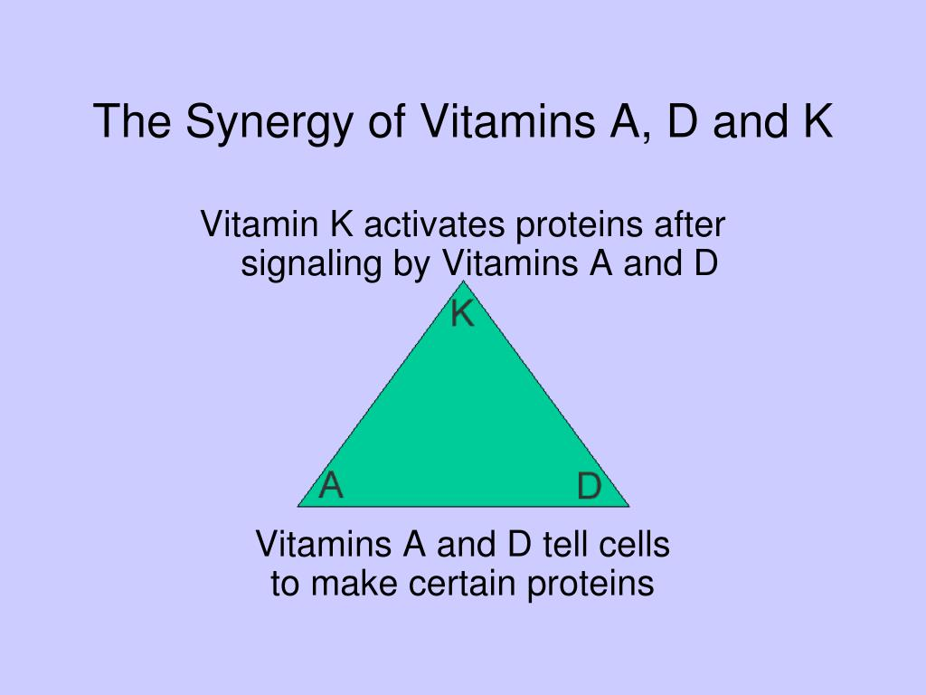 The Synergy of Vitamins A, D and K