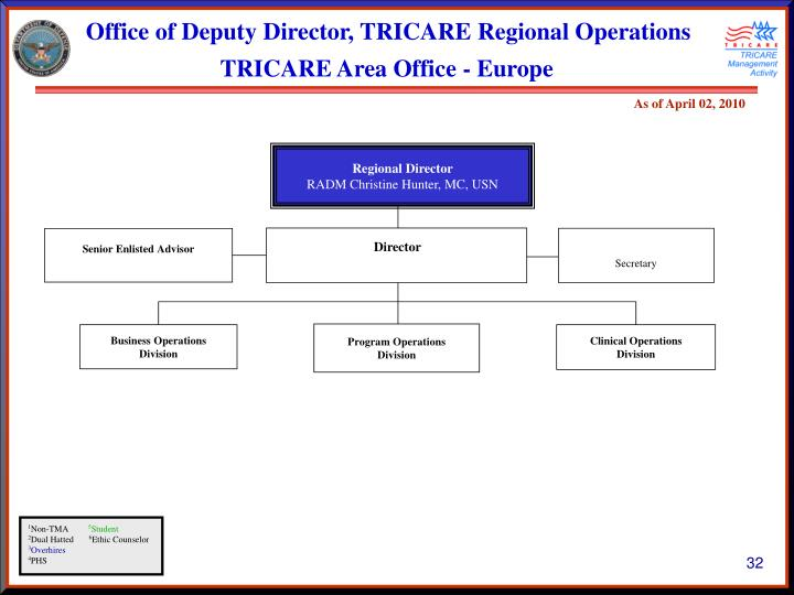 Office of Deputy Director, TRICARE Regional Operations