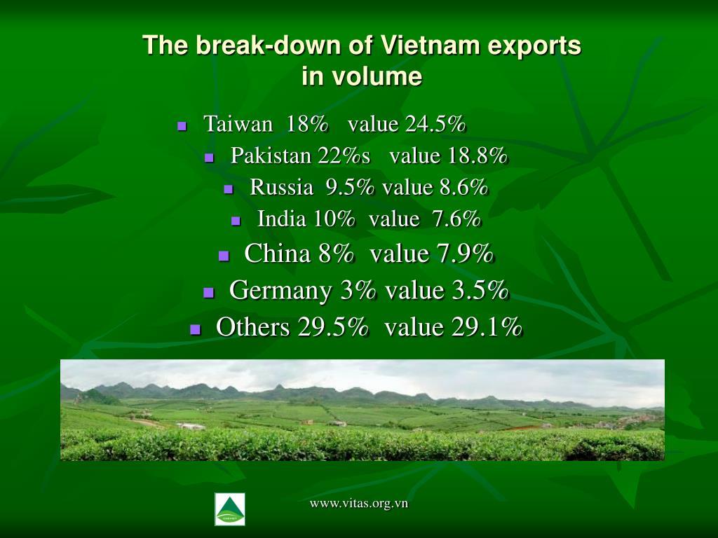 The break-down of Vietnam exports