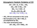 atmospheric catalytic oxidation of co