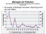 michigan air pollution http www deq state mi us documents deq aqd aqe ozone bumpdown westmich pdf