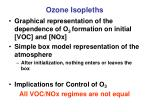 ozone isopleths