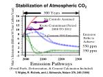 stabilization of atmospheric co 2