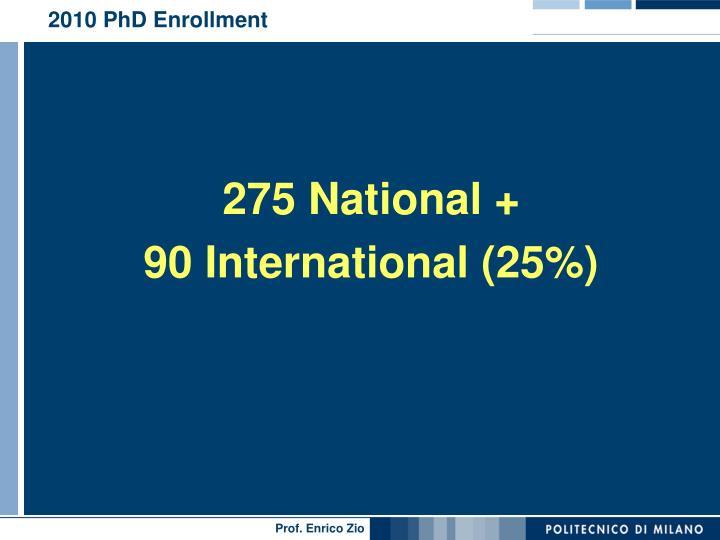 2010 PhD Enrollment