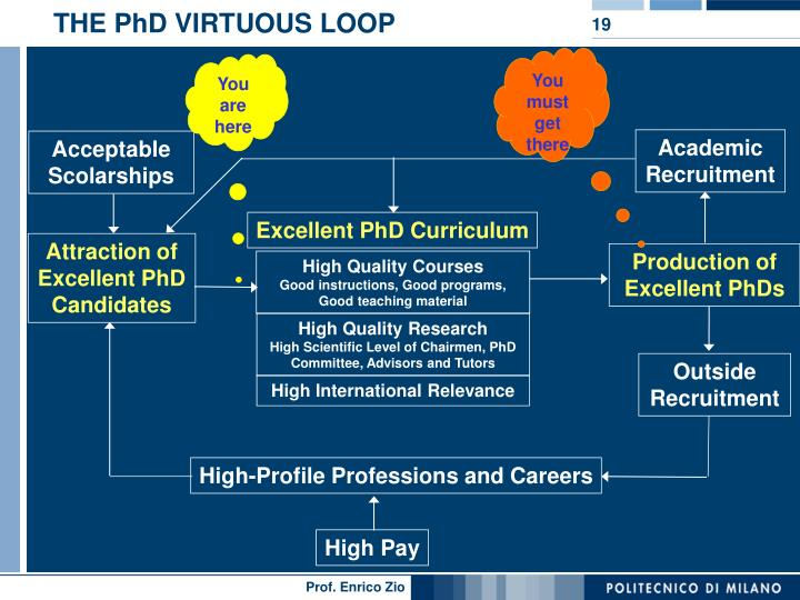 Academic Recruitment