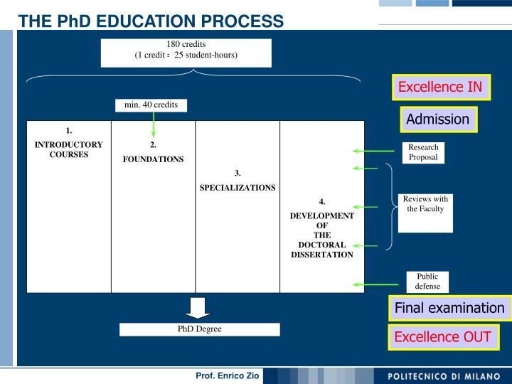 The PhD Framework
