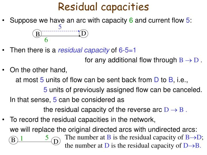 Residual capacities