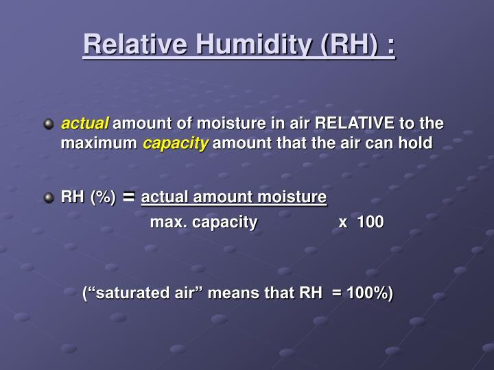 Relative Humidity (RH) :