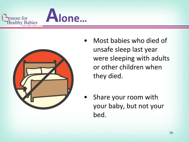 Most babies who died of unsafe sleep last year were sleeping with adults or other children when they died.