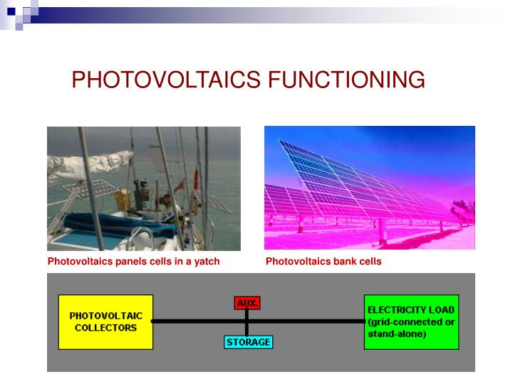 PHOTOVOLTAICS FUNCTIONING