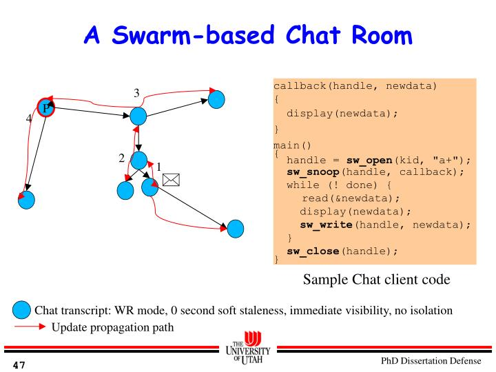 A Swarm-based Chat Room