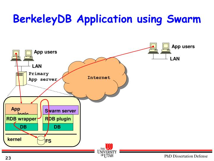 BerkeleyDB Application using Swarm